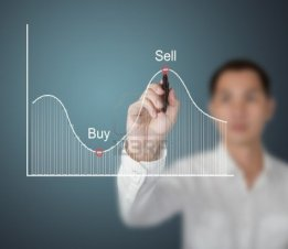 13224733-business-buying-and-selling-concept-business-man-mark-selling-and-buying-period-on-pricing-graph